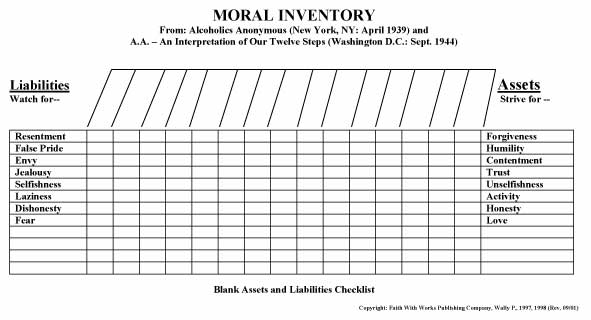4th step worksheet step 10 inventory worksheet aa 10th step daily