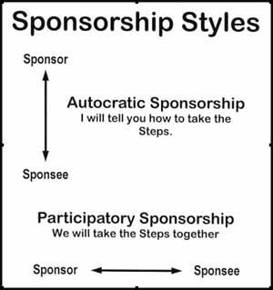 AA sponsorship styles